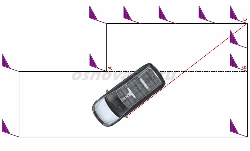Параллельная парковка пошаговая инструкция для начинающих со схемами