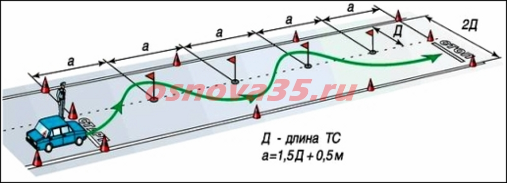 змейка пошаговая инструкция на автодроме