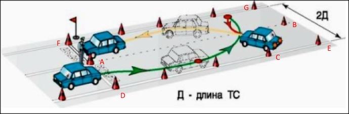 разворот в три приема пошаговая инструкция - фото 8