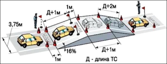 Упражнение горка на автодроме, 99% сдача